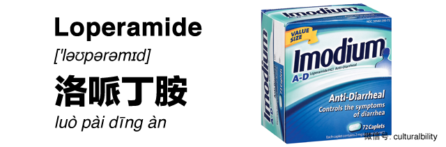 imodium a-d loperamide in chinese western medicine in china culturalbility