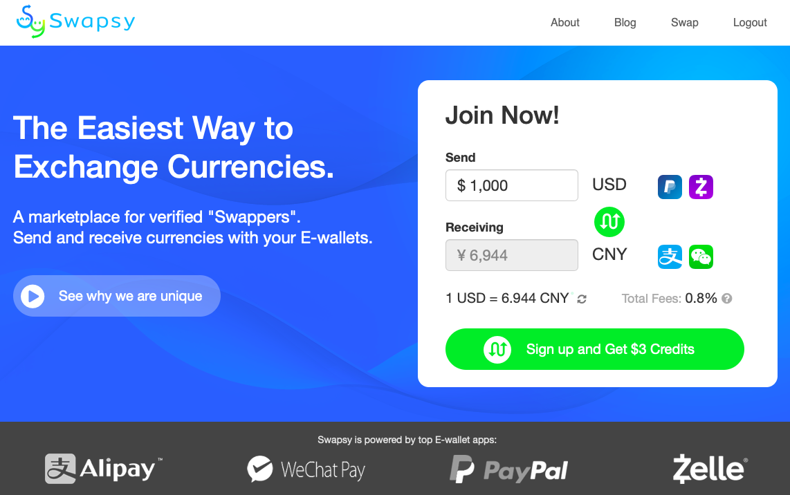 The Cheapest Way to Move Money Online from China to the USA